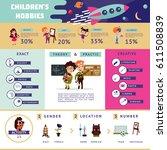 flat children hobbies...   Shutterstock .eps vector #611508839
