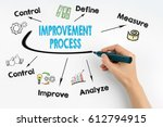 improvement process concept.... | Shutterstock . vector #612794915