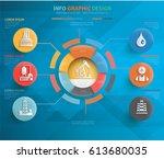 oil industry info graphics... | Shutterstock .eps vector #613680035