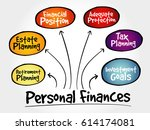 personal finances strategy mind ... | Shutterstock . vector #614174081