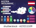 austria infographics  graphic... | Shutterstock .eps vector #615211109