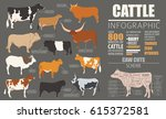 cattle breeding farming... | Shutterstock .eps vector #615372581