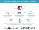 infographic about how to create ... | Shutterstock .eps vector #615485549