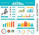 infographics new york city  ... | Shutterstock . vector #615687959