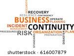 a word cloud of business... | Shutterstock .eps vector #616007879