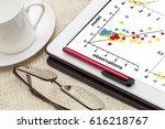 correlation scatter graph of...   Shutterstock . vector #616218767