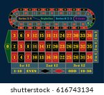 traditional european roulette... | Shutterstock .eps vector #616743134