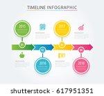 business arrows timeline... | Shutterstock .eps vector #617951351