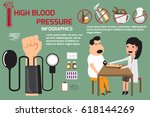 high blood pressure... | Shutterstock .eps vector #618144269