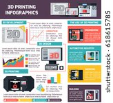 3d printing infographics flat... | Shutterstock .eps vector #618615785