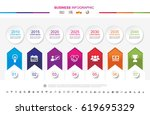 timeline infographics business... | Shutterstock .eps vector #619695329