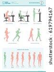 body ergonomics infographic and ... | Shutterstock .eps vector #619794167