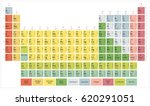 periodic table of the chemical... | Shutterstock .eps vector #620291051
