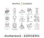 multiple sclerosis. symptoms ... | Shutterstock . vector #620418341
