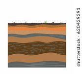 clay layers of earth | Shutterstock .eps vector #620429291