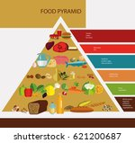 food pyramid. the principle of... | Shutterstock . vector #621200687