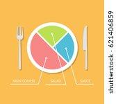 healthy diet plate chart....   Shutterstock .eps vector #621406859