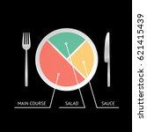 healthy diet chart. white blank ... | Shutterstock .eps vector #621415439