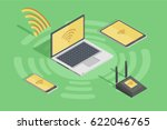 wireless technology devices in...