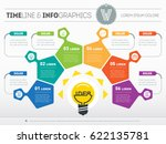 business presentation concept... | Shutterstock .eps vector #622135781