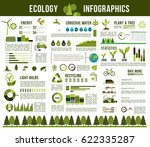 nature and ecology conservation ... | Shutterstock .eps vector #622335287