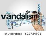 vandalism word cloud concept on ...