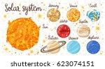vector illustration of solar... | Shutterstock .eps vector #623074151