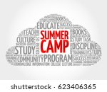summer camp word cloud collage  ... | Shutterstock . vector #623406365
