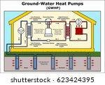 ground water heat pumps vector