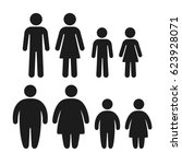 healthy weight and obese people ... | Shutterstock .eps vector #623928071