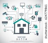 smart home. flat design style... | Shutterstock .eps vector #624779861