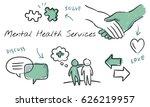 mental health care sketch... | Shutterstock . vector #626219957