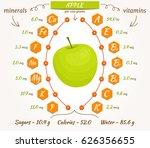 apple infographics  nutrition... | Shutterstock .eps vector #626356655