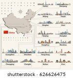 vector map of china with... | Shutterstock .eps vector #626626475