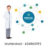 doctor on white background.... | Shutterstock .eps vector #626863391