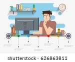 person works at the desk... | Shutterstock .eps vector #626863811