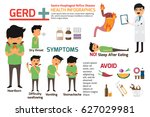gastro esophageal reflux... | Shutterstock .eps vector #627029981