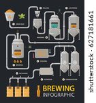 brewing infographic of beer... | Shutterstock .eps vector #627181661