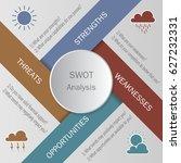 swot analysis circle template... | Shutterstock .eps vector #627232331