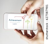 Small photo of Achievement Ability Development Success Vision
