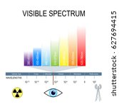 visible spectrum and invisible... | Shutterstock . vector #627694415