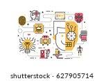 robotics line icons... | Shutterstock .eps vector #627905714