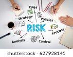 risk management concept. the... | Shutterstock . vector #627928145