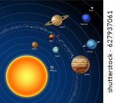solar system with nine planets | Shutterstock . vector #627937061
