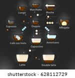 espresso guide. set types of... | Shutterstock .eps vector #628112729