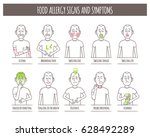 cartoon character showing the...   Shutterstock .eps vector #628492289