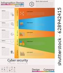 timeline infographic cyber... | Shutterstock .eps vector #628942415