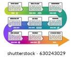 timeline infographic template... | Shutterstock .eps vector #630243029