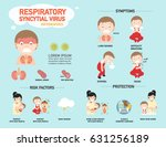 rsv respiratory syncytial virus ... | Shutterstock .eps vector #631256189