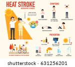 heat stroke risk sign and... | Shutterstock .eps vector #631256201